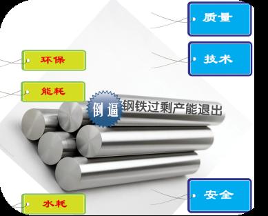 国务院正式批复《河北省钢铁产业结构调整方案》后